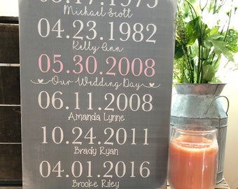 Personalized Important Dates Sign