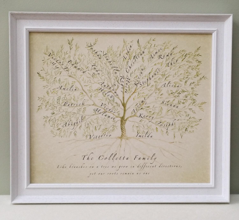 Семейное древо в подарок 67