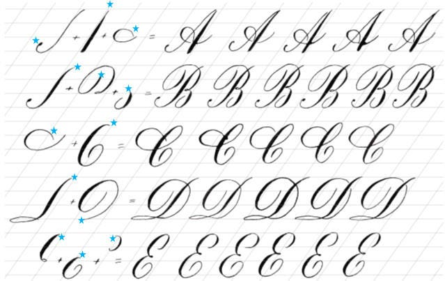 Copperplate Calligraphy Practice Sheets Erkalnathandedecker