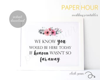 photo relating to We Know You Would Be Here Today Free Printable known as Weblog Archives - polarbay