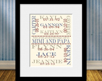 Grandchildren Names and Birthdate Print, Personalized Grandparent Gift, Anniversary Gift for Grandparents, Grandparent Christmas Gift