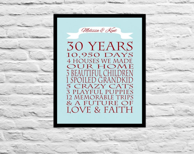Anniversary Wedding Unique Custom Gift Family, Friend, Mom, Dad, Sister, Daughter, Brother, Name, Sign, Words, 25 Years Print