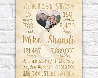 Anniversary Gift for ANY year, 10 Year, 15 year Anniversary Present, Husband, Wife, Spouse, Couples Gifts, Bday, Housewarming | WF52