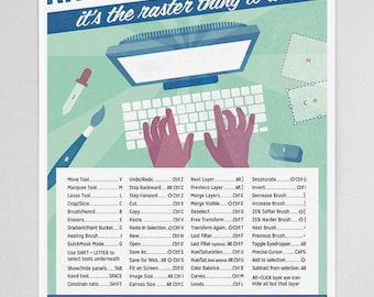 "Adobe Photoshop PC Keyboard Shortcuts | Know Your Hotkeys Graphic Design Poster 13""x19"""