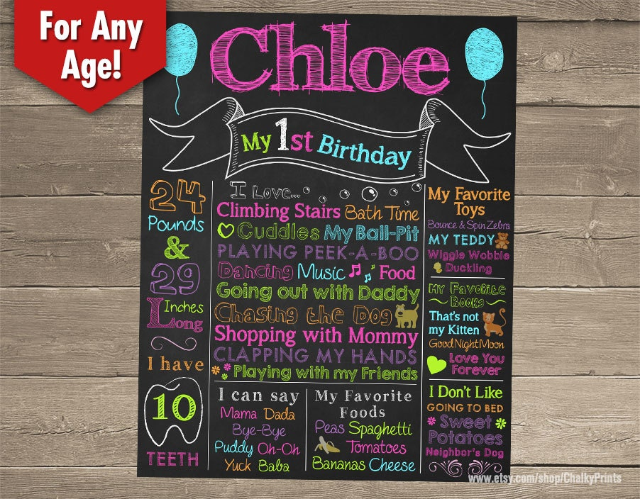 It is a picture of Effortless First Birthday Chalkboard Printable