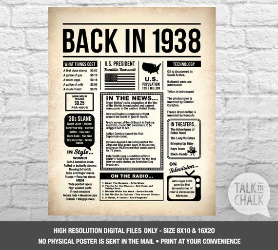 Back In 1938 Newspaper Style Digital Poster 80th Birthday