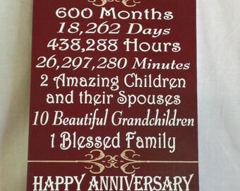 Personalized Milestone Anniversary plaque
