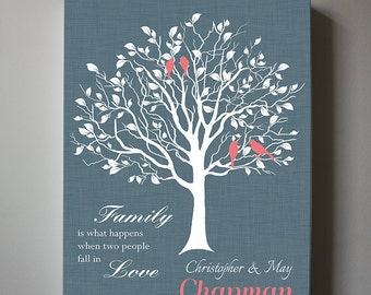 Personalized Wedding Gift for Couples, Gift for Her Him Newlywed Engagement Anniversary Gift, Love Birds Wedding Family Tree Canvas Art