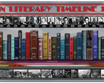 American Literary Timeline 1900-1949. Art Print and Educational Classroom Poster