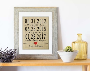Gift for Her, Personalized Wedding Gift for Husband, Personalized Gift for Wife, Anniversary Gifts for Women, Anniversary Gifts for Men