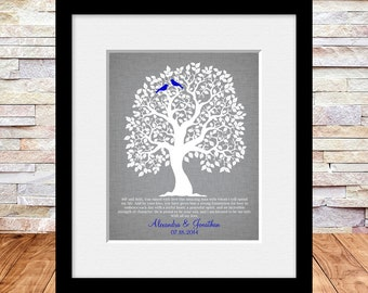 Bride or Groom Parents Gift, Your Personalized Message, Tree with Lovebirds, Thank You Print, One of a Kind Wall Art, Wedding Gift