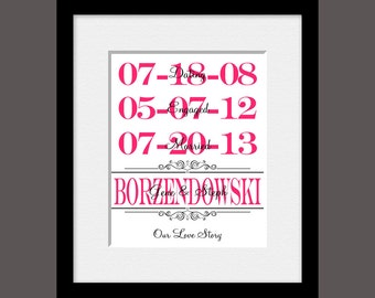 """Personalized Special Dates Wall Art, Memorable Dates Wall Print, Wedding Decor, """"Our Love Story"""" Important Dates Wall Print"""