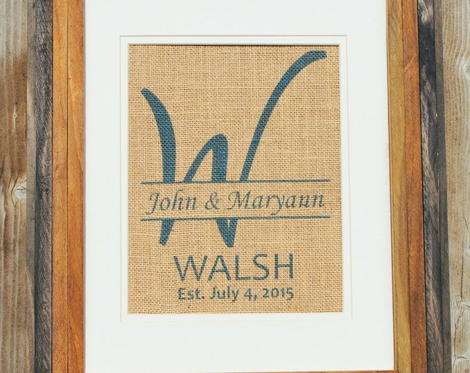 Personalized Wall Art - Heaps Handworks