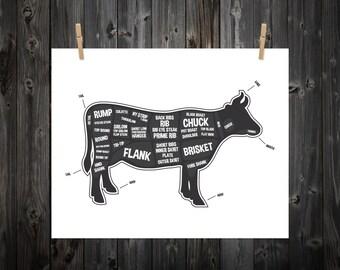 Cow Butcher Diagram, Butcher Print, Butcher Chart, Cow Diagram, Home Decor, Kitchen Sign, Kitchen Print, Kitchen Art, Custom Color, Moo