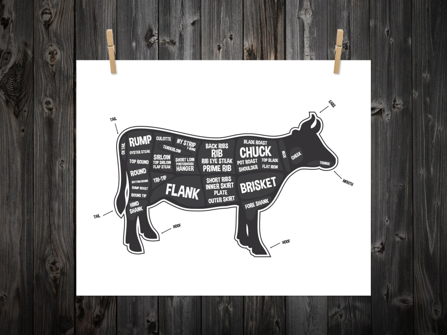Butcher Diagram Signs Electrical Work Wiring Meat Cut Diagrams Cow Print Chart Rh Etsy Com Beef For S