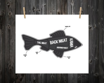 Fish Butcher Diagram, Butcher Chart, Fish, Fish Diagram, Home Decor, Kitchen Sign, Kitchen Print, Animal Diagram, Kitchen Art, Custom Color