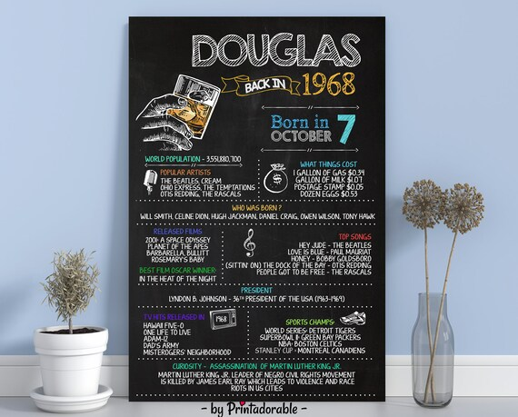 What Happened in 1968 Sign, Born in 1968 Sign, 50 years ago, 50th birthday sign, Man Birthday Banner, Made in the 60s, Birthday Party Sign