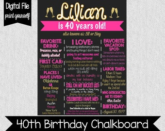 40th Birthday Sign - 40th Birthday Chalkboard - DIGITAL - Adult Cake Smash - 30th Birthday - Any Age - Champagne Chalkboard - Champagne
