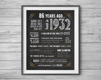 86th Birthday or Anniversary Chalk Sign, Printable 8x10 and 16x20, Party Supplies, 86 Years Ago in 1932, Instant Digital Download