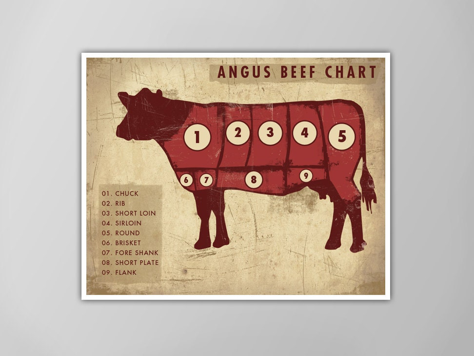il_fullxfull.785872558_2oae?version=0 angus beef chart art print rustic meat chart poster beef