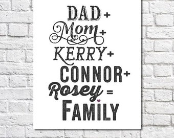 Custom Family Art Print Personalized Family Artwork Family Gift Family Home Decor Family Name Wall Art Names Sign Family Love Typography