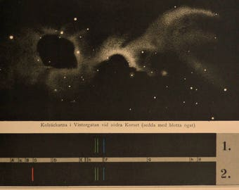 1888.Astronomy.Antique print.NEBULAE and their forms.Taurus,spectra.,8.6x12.3 ins. or 22x31,5 cm. Chromolithograph.Antique astronomy.