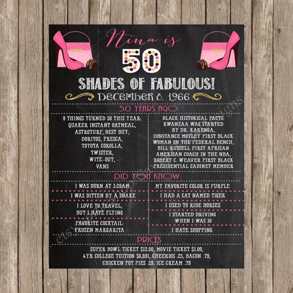 Fifty Shades Of Fabulous Birthday Sign Shoes Purses And