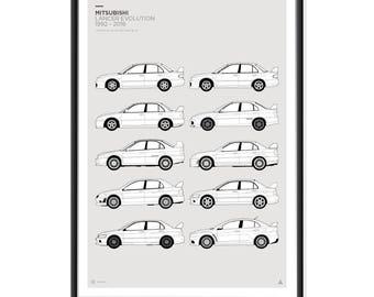 Mitsubishi Evo Generations Poster