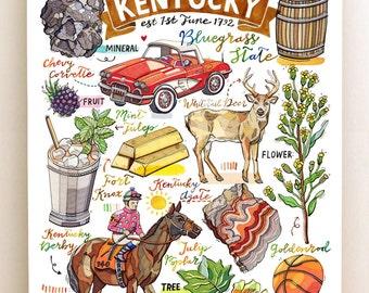 Kentucky State Print, Bluegrass State, State Symbols, Kentucky Derby, Mint Julep, Bourbon.