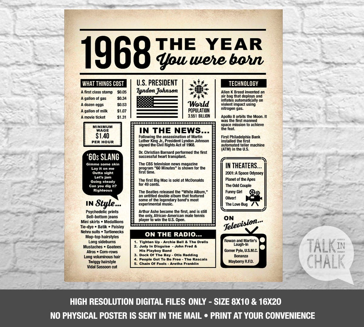 Back In 1968 Newspaper Style Digital Poster 50th Birthday
