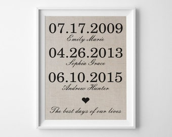 The Best Days of Our Lives Linen Print | Mother's Day Gift Idea | Birthday Gift for Mom | Personalized Family Children Birth Dates Sign