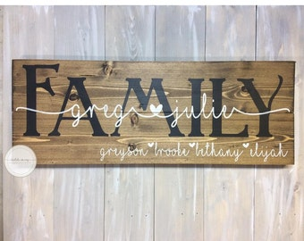 Wooden Family Sign, Personalized Home Decor, Wooden Wedding  Sign, Anniversary Gift , Hand Painted Sign, Custom Name Sign, Welcome Sign