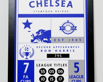 Chelsea FC Infographic Poster (Champions)