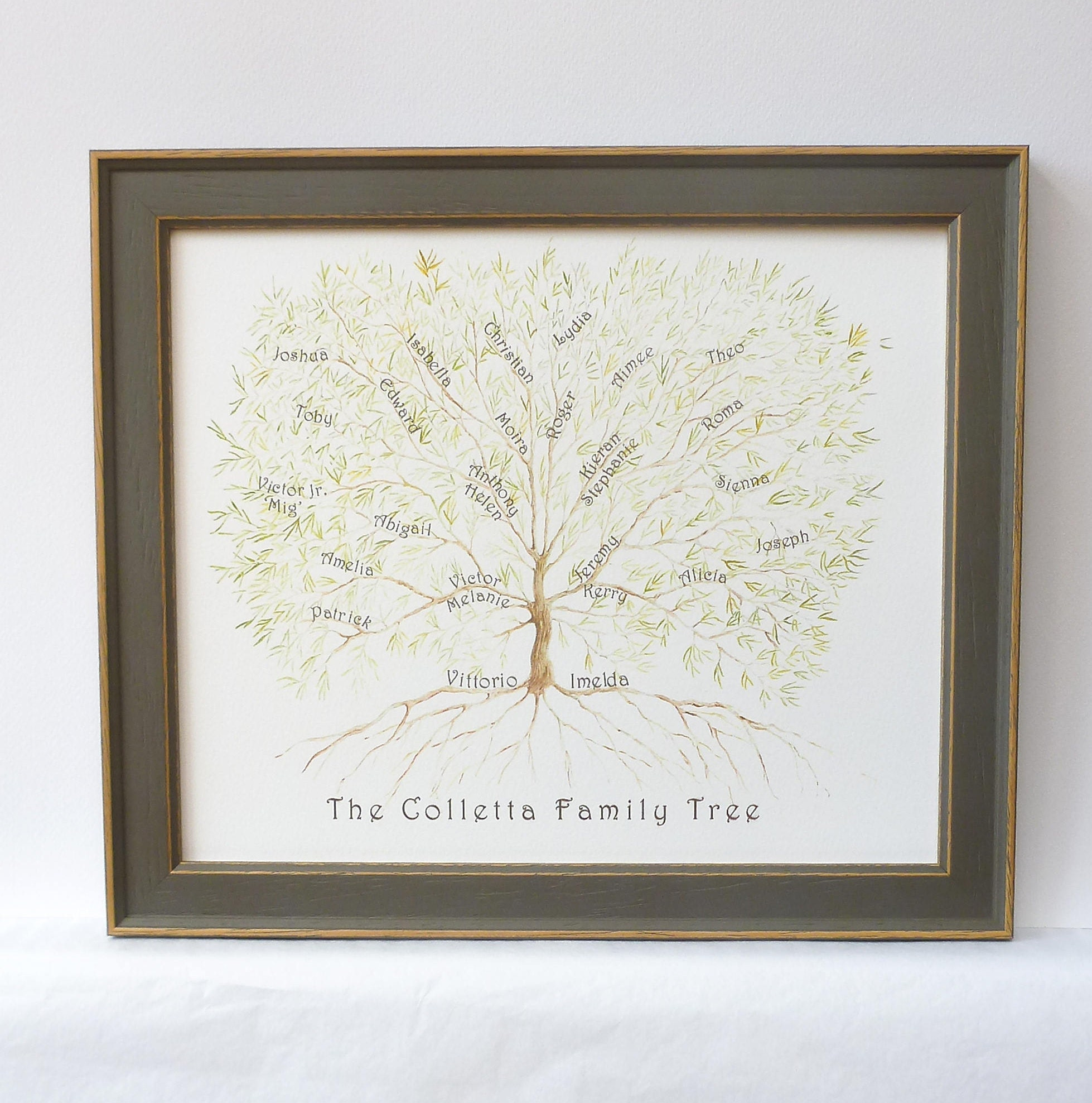 Wallverbs Family Tree Personalized Picture Frame Set: Family Tree Frame, Custom Family Tree, Gift For Dad