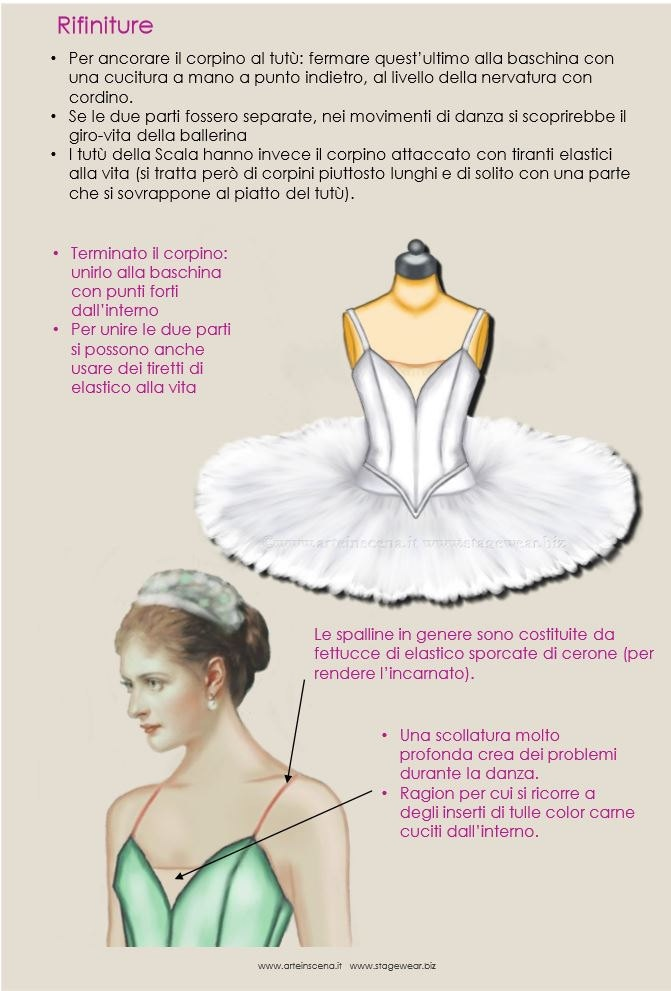 Pancake tutu 2 patterns plus tutorial in italian from this is a digital file ccuart Choice Image