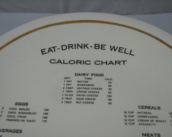 Diet Plate, Large White Porcelain, 11 X 10, Eat Drink Be Well Calorie Chart Plate, Vintage Diet Plate