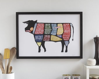 """Butcher Diagram Beef- detailed cuts of beef poster - """"Use Every Part of the Cow"""""""