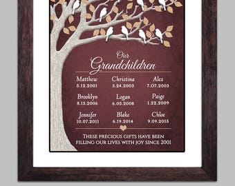 Gift For Grandparents Gift Grandma and Grandpa Grandchildren Birthdates Nana and Papa Christmas Gift From Grandchildren Important Dates