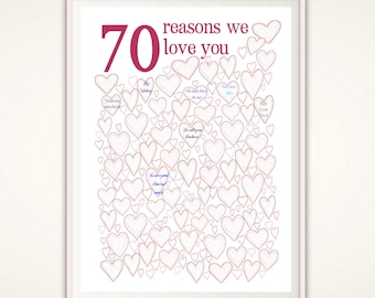 70th Birthday Gift For Dad 70th Birthday Poster Sign Party
