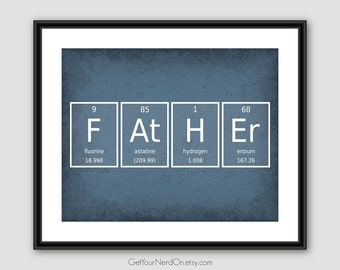 Nerdy Father Poster, Gifts for Dad, Chemistry Gift, Science Art