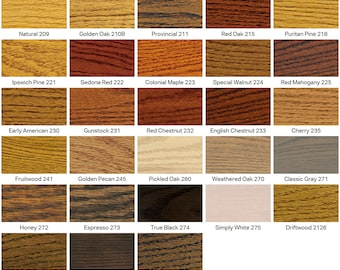Custom Staining for all Stave & Barrel products