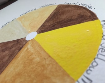 Daniel Smith Watercolors - Yellows, Oranges & Browns - Hand filled Half Pans of Paint