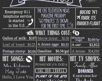 Back in 1968 Chalkboard Sign / 50th Birthday Chalkboard / Fact Birthday Chalkboard /Personalized Milestone Birthday Chalkboard /Digital File