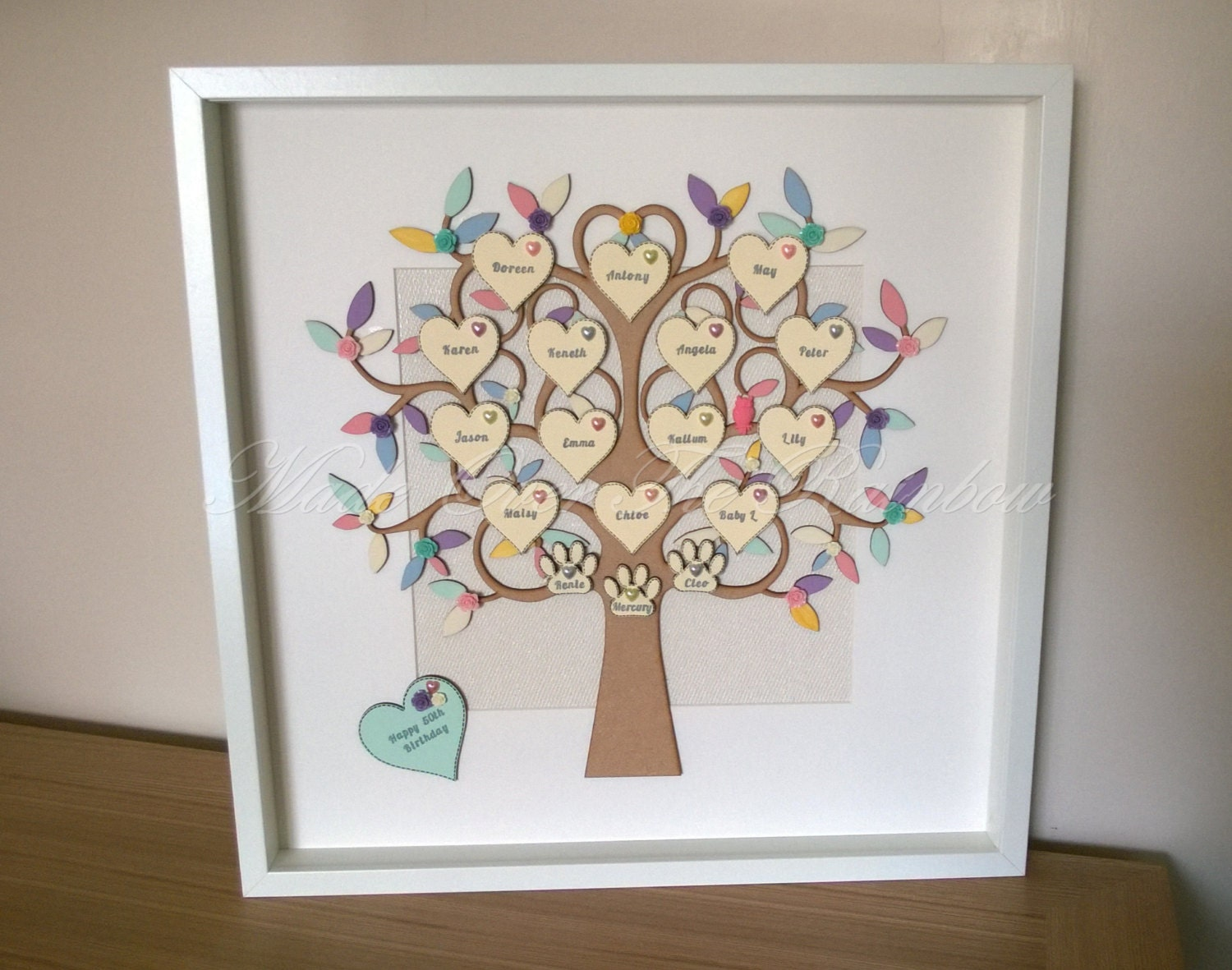 List of Synonyms and Antonyms of the Word: homemade family tree
