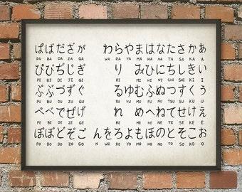 Japanese Alphabet (Hiragana Script) Wall Art Poster