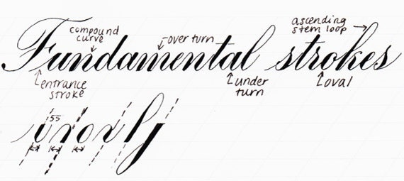 Copperplate Alphabet Guide Instant Download from
