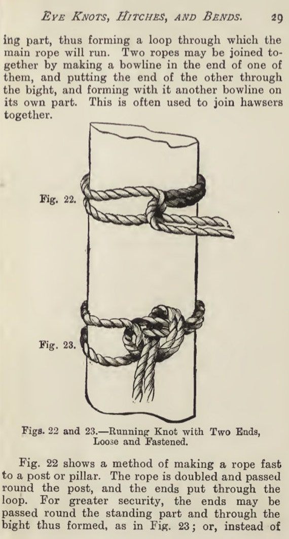 How to knot and splice ropes 158 pages illustrated printable like this item fandeluxe Gallery
