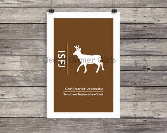 ISFJ Minimalist Poster | Typology Poster | Personality Type Poster 11x17 |The Defender