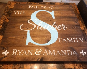 Handpainted Rustic Palletwood Family Sign