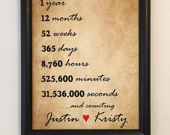 Framed sixth anniversary gift gift for wife gift for